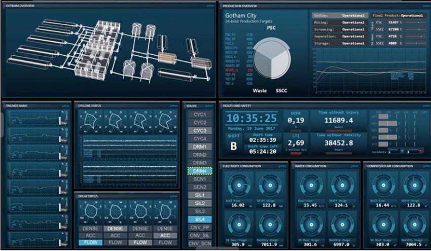 Emasesa integrará todos sus sistemas de control en una avanzada plataforma de inteligencia operacional