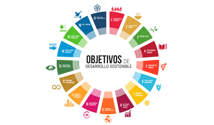 SIGRE, altavoz de la agenda 2030 de Naciones Unidas
