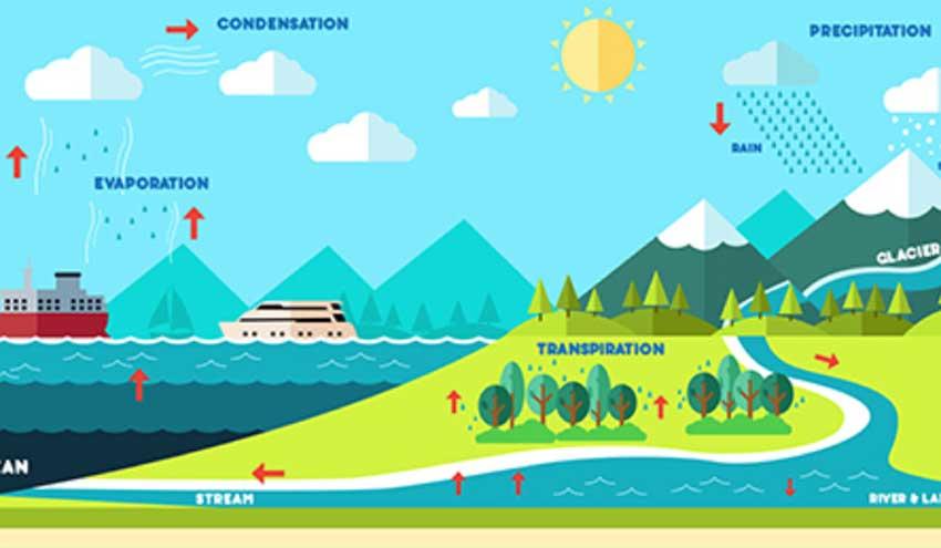 La salinidad de los océanos: una potente herramienta para comprender los cambios en el ciclo del agua de la Tierra