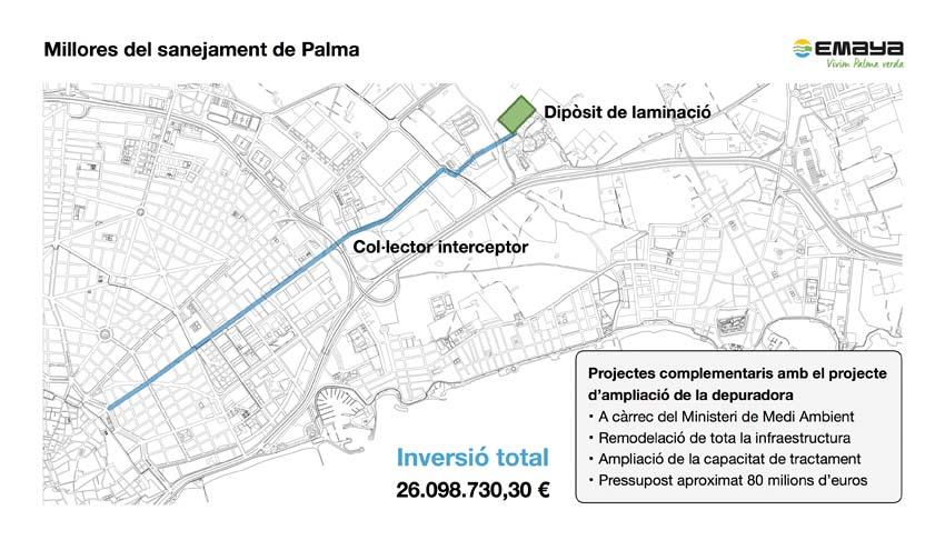 EMAYA aprueba la licitación del nuevo colector y tanque de laminación para reducir los vertidos a la bahía de Palma