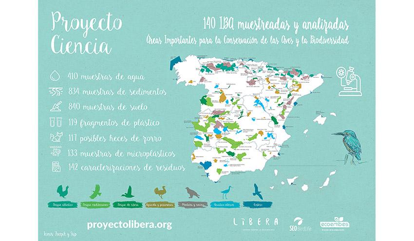 El proyecto Ciencia LIBERA analiza más de 2.500 muestras para evaluar el impacto de la basuraleza