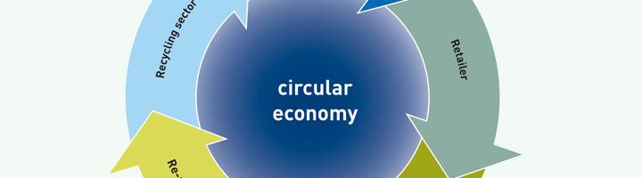 Retirada del paquete de medidas para la promoción de la Economía Circular: hoja de ruta quebrantada