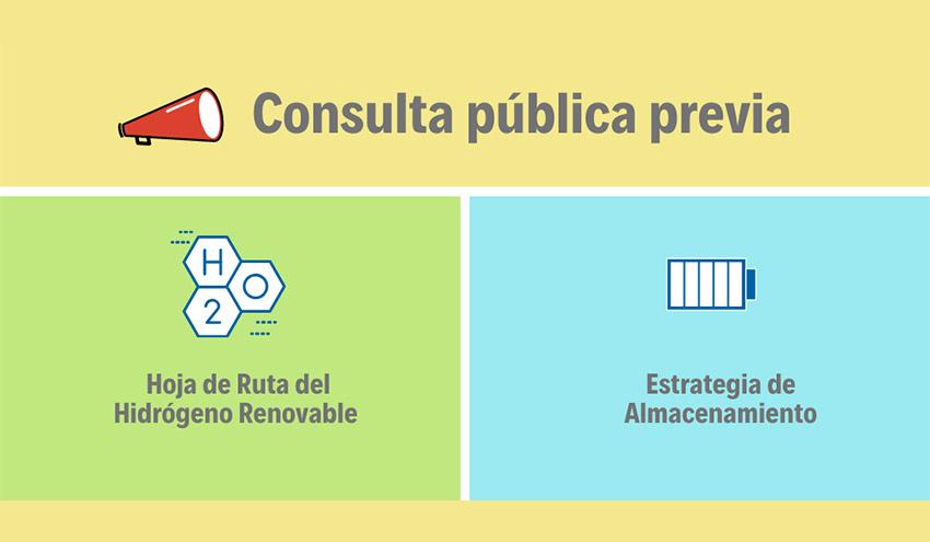 Se abre a consulta pública la Estrategia de Almacenamiento y la Hoja de Ruta de Hidrógeno Renovable