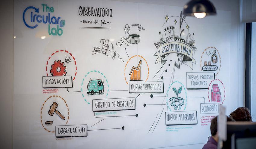 El evento #TendenciasCircularPackaging presentará las últimas novedades en envasado sostenible