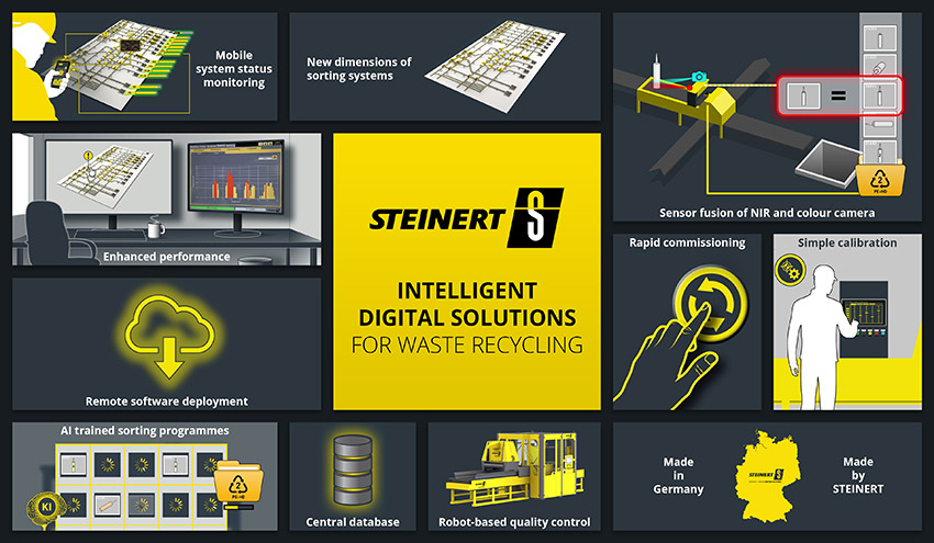Seminario online sobre soluciones de STEINERT en la digitalización de la industria del reciclaje