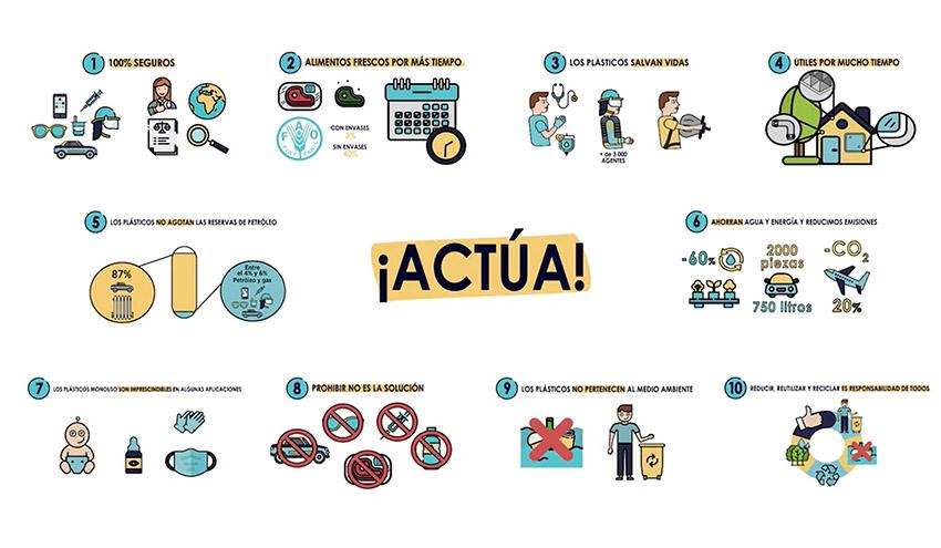 La campaña #NoCulpesAlPlástico continua visibilizando la importancia del plástico y su reciclaje