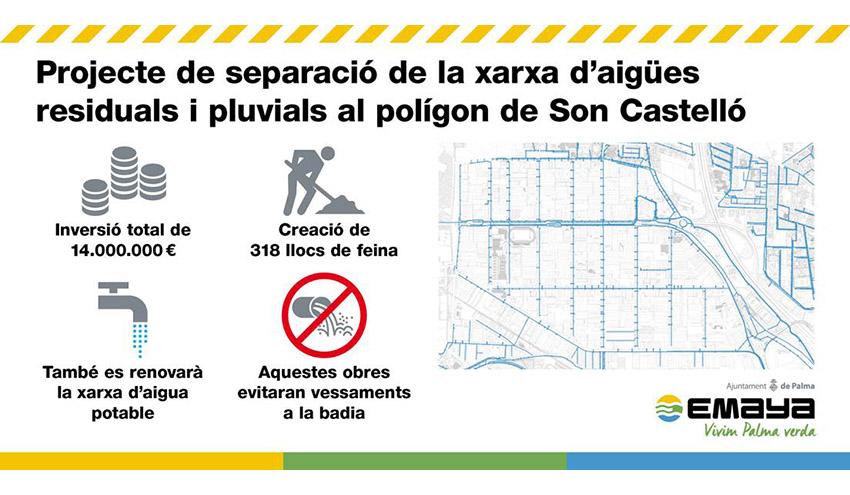EMAYA destinará 14 millones de euros para la separación de la red de pluviales y el alcantarillado en Son Castelló