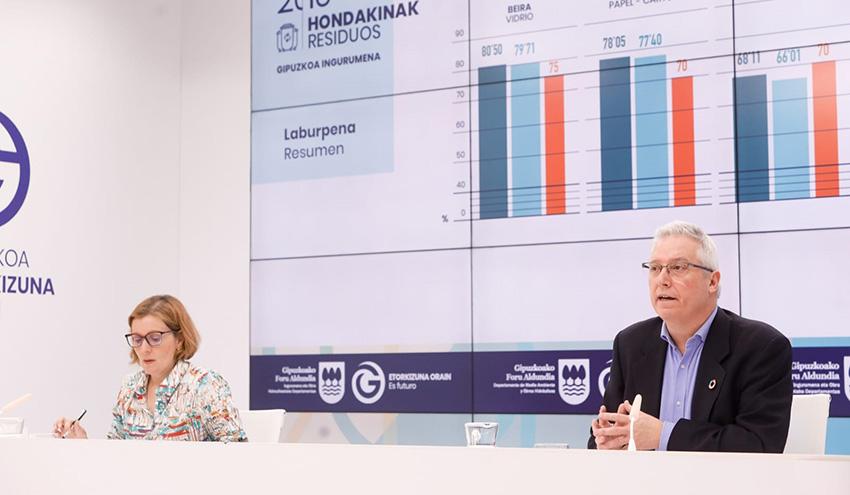 Gipuzkoa superará en 2020 los objetivos europeos de reciclaje para 2025