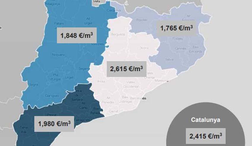 El precio medio del agua en Cataluña durante 2020 ha sido de 2,4 euros el metro cúbico