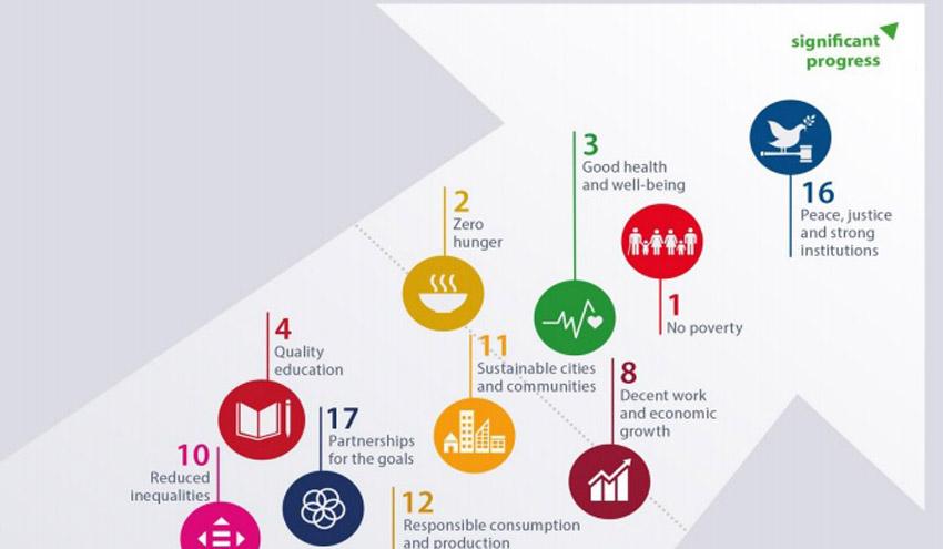 ¿Cuánto ha progresado la UE hacia los Objetivos de Desarrollo Sostenible?