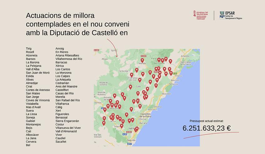 EPSAR y Diputación de Castellón invertirán 6,2 millones para impulsar mejoras en la gestión del agua