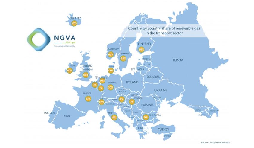 El 17% del gas para transporte en Europa es de origen renovable