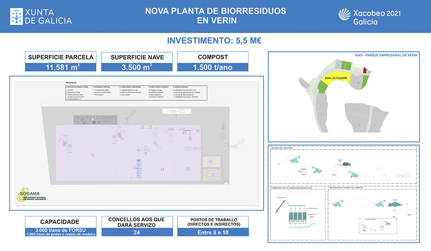 Verín acogerá la cuarta planta de compostaje de biorresiduos que la Xunta de Galicia planea en la región