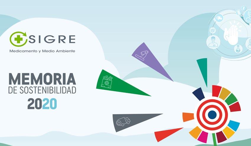 SIGRE publica su Memoria de Sostenibilidad 2020