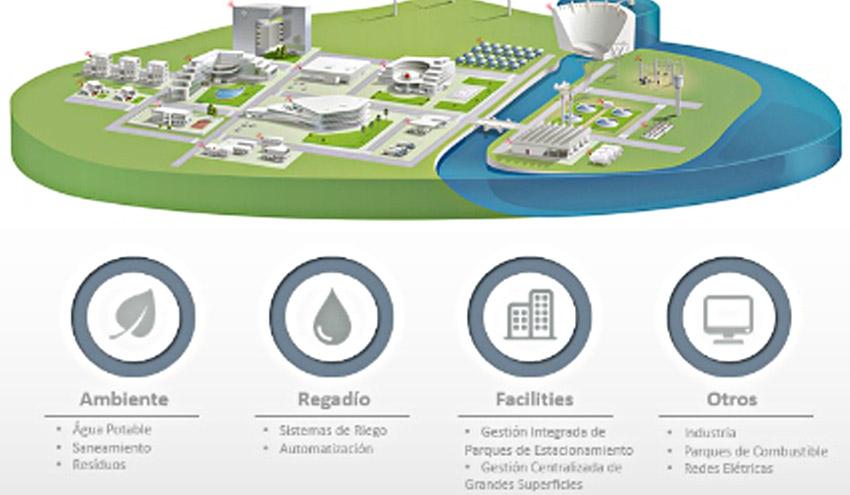 SUEZ Water Advanced Solutions suministra con éxito la tecnología para un proyecto de regadío en Portugal