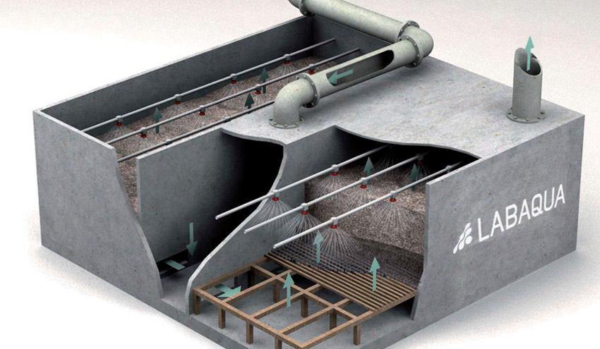 Biofiltración avanzada para el tratamiento eficiente de emisiones VOCs y olores