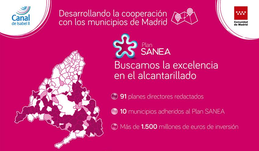 1.500 millones para mejorar el saneamiento en 91 municipios: así es el Plan SANEA de Canal de Isabel II